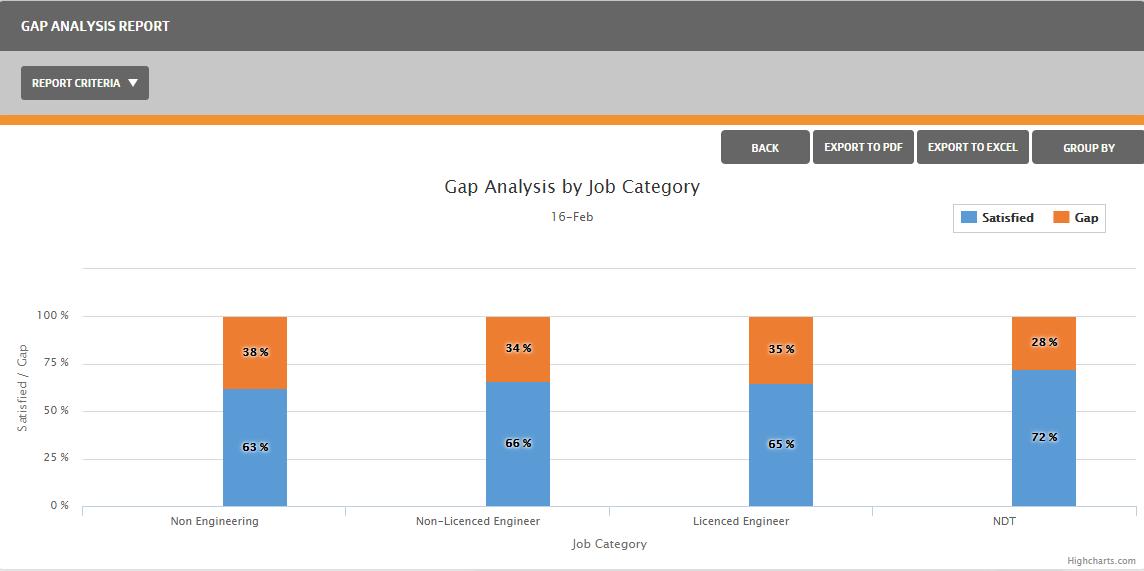 Analysis reports — pic 1